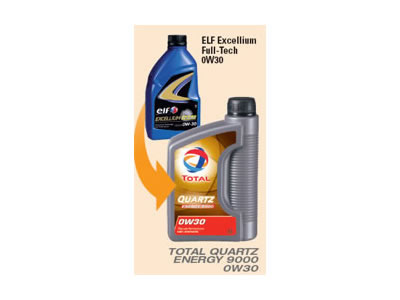 ELF TOTAL QUARTZ RACING SYNTHETIC TECHNOLOGY MOTOR OIL 10W50