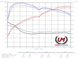 MK5 Golf R32 VR6 Performance Software /